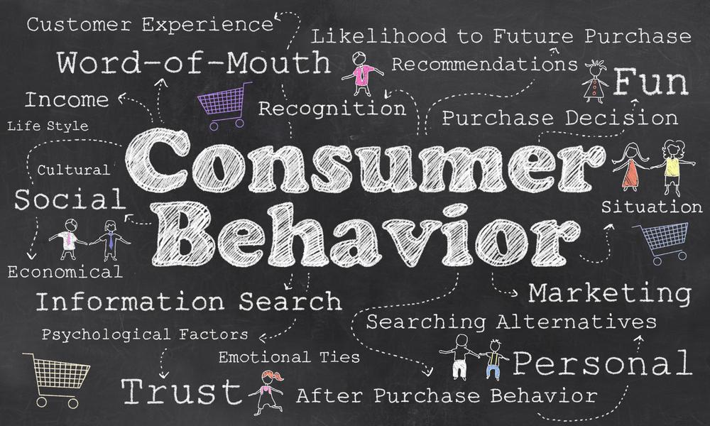 поведение потребителей