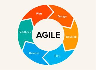 Зачем нужен бизнесу Agile и что это такое?
