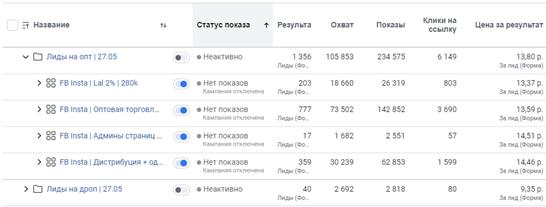 bessa facebook company