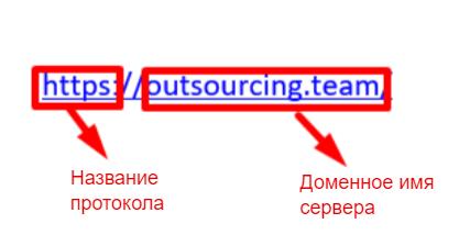 protocole html