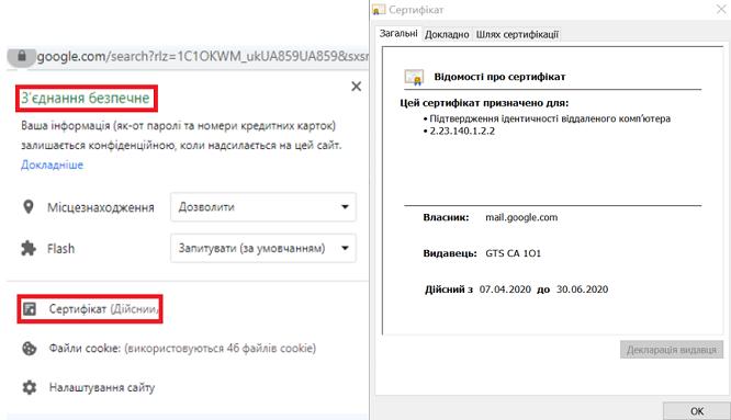 ссл-сертифікат на сайті
