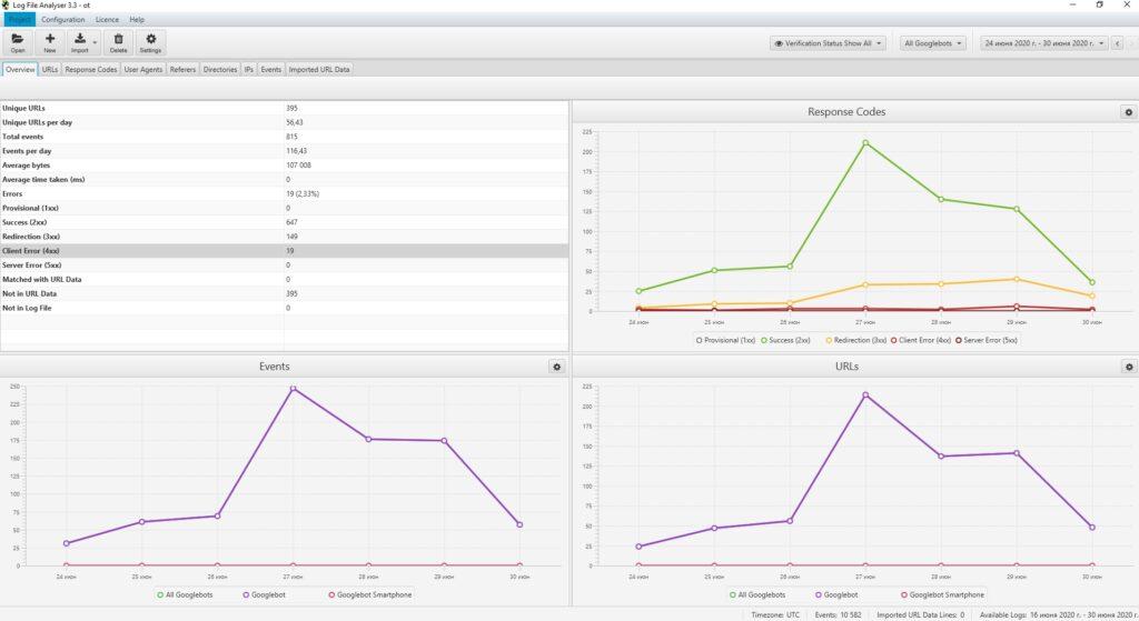 Как провести анализ логов сайта и почему это важно для вашего SEO?