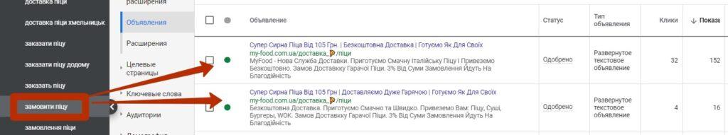 struktura-reklamnoy-kampanii-2